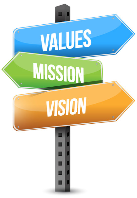 Values Mission Vision sign